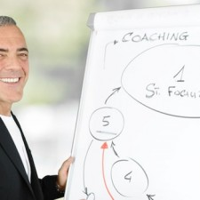 Seminario Business Coaching: Prometeo Coaching e Confindustria Pescara